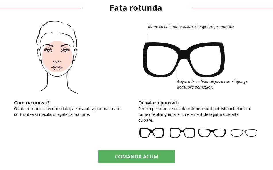 alege ochelari pentru vedere